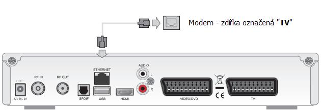Jak zapojíte ethernetový přepínač